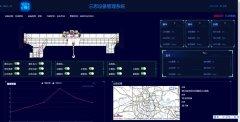 桥机电气控制系统